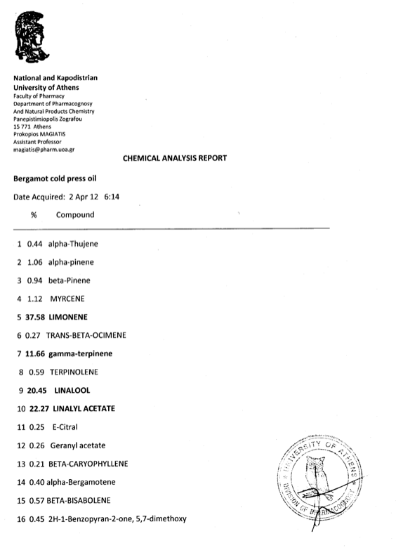 chemical screenshot